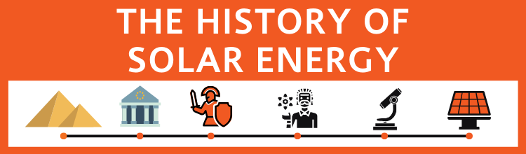 The History of Solar Energy